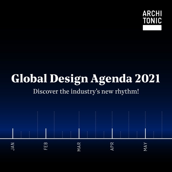 Global Design Agenda 2021 von Architonic Timeline weiss